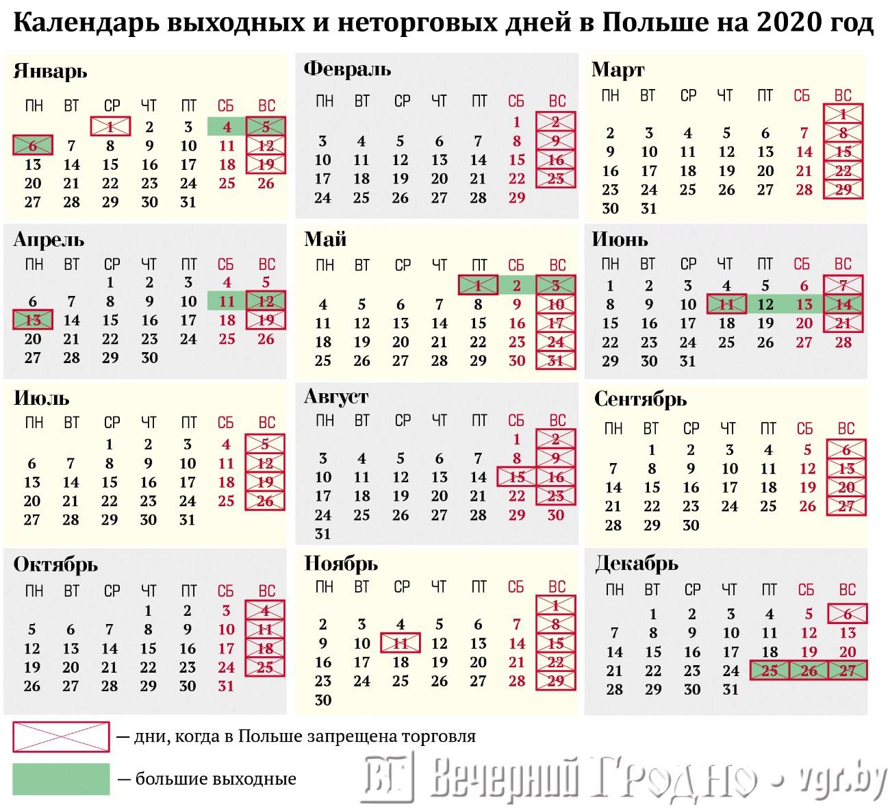 Календарь выходных и неторговых дней в Польше на 2020 год