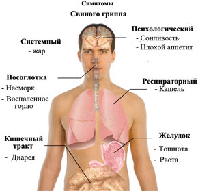 «Схема: electro-nik.blog.ru»